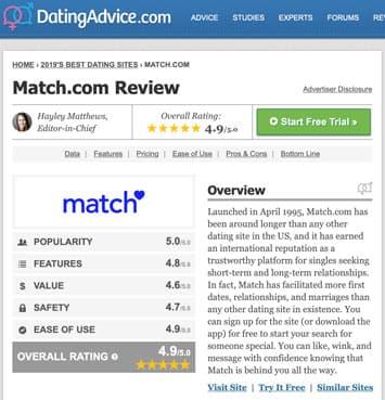 Screenshot of match.com review